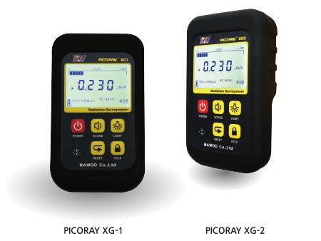 Survey Meter XG Series